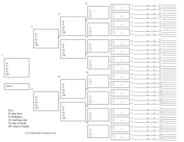 Kdps 10 For 10 2014 Elite Eight Playoff Brackets likewise 7 Generation Ancestor Chart together with 2 likewise Daily To Do List also Alphabet Coloring Pages. on free excel templates